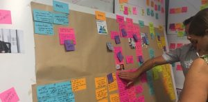 Getting innovation ready - how hard is it? Workshop with Start Now