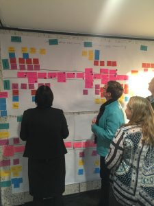 Design Your Business Workshop - post it notes planning with Career Coach